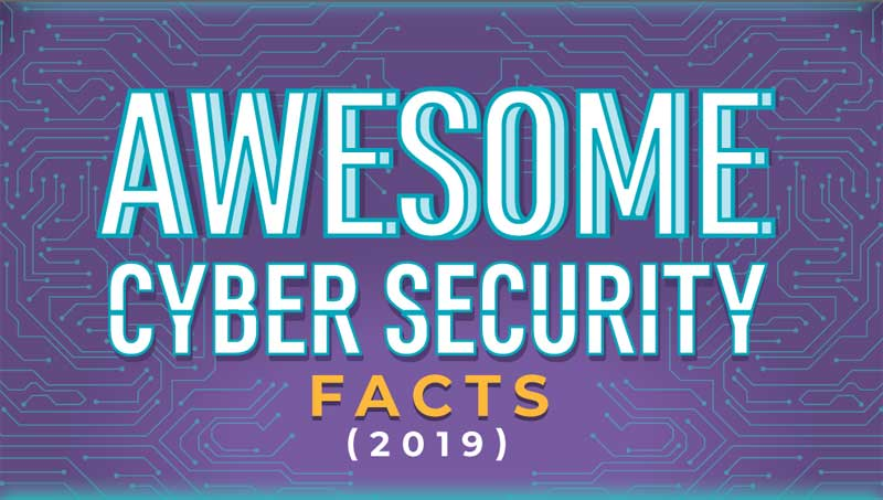 Cyber Security Facts 2019
